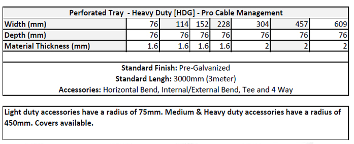 perforated cable tray sizes