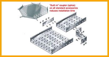 return flange cable tray