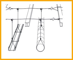 Gripple hanging systems