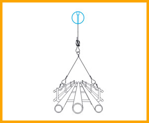 Gripple Pipes Hanging Systems