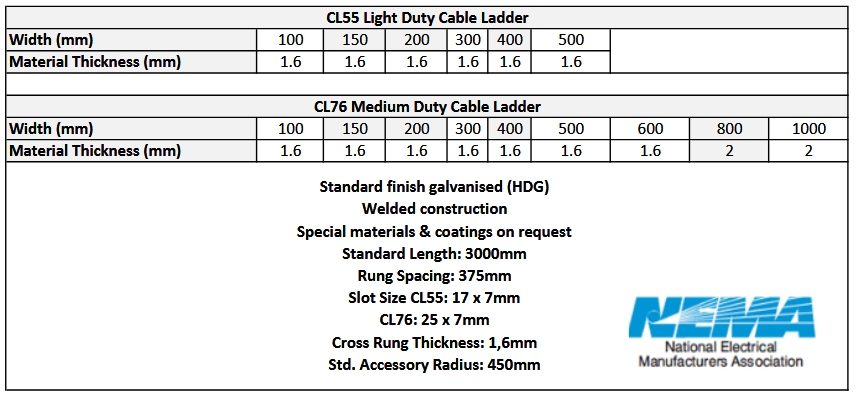 CL55 and CL76 Specs and sizes