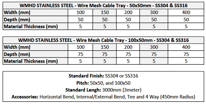 Stainless Steel Wire Mesh cable trays