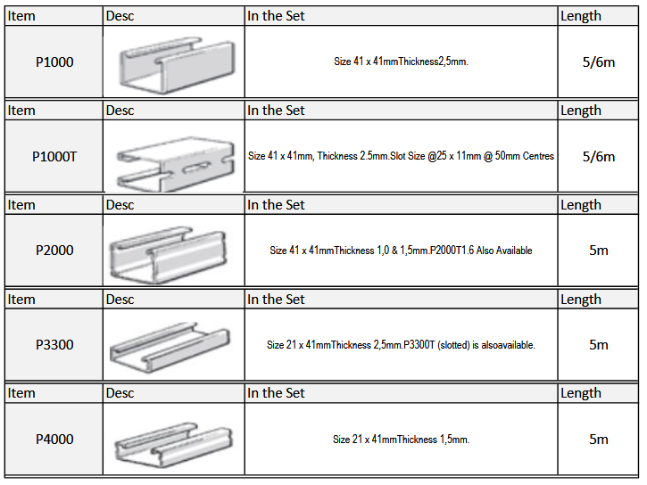 Wire Channels Sizes